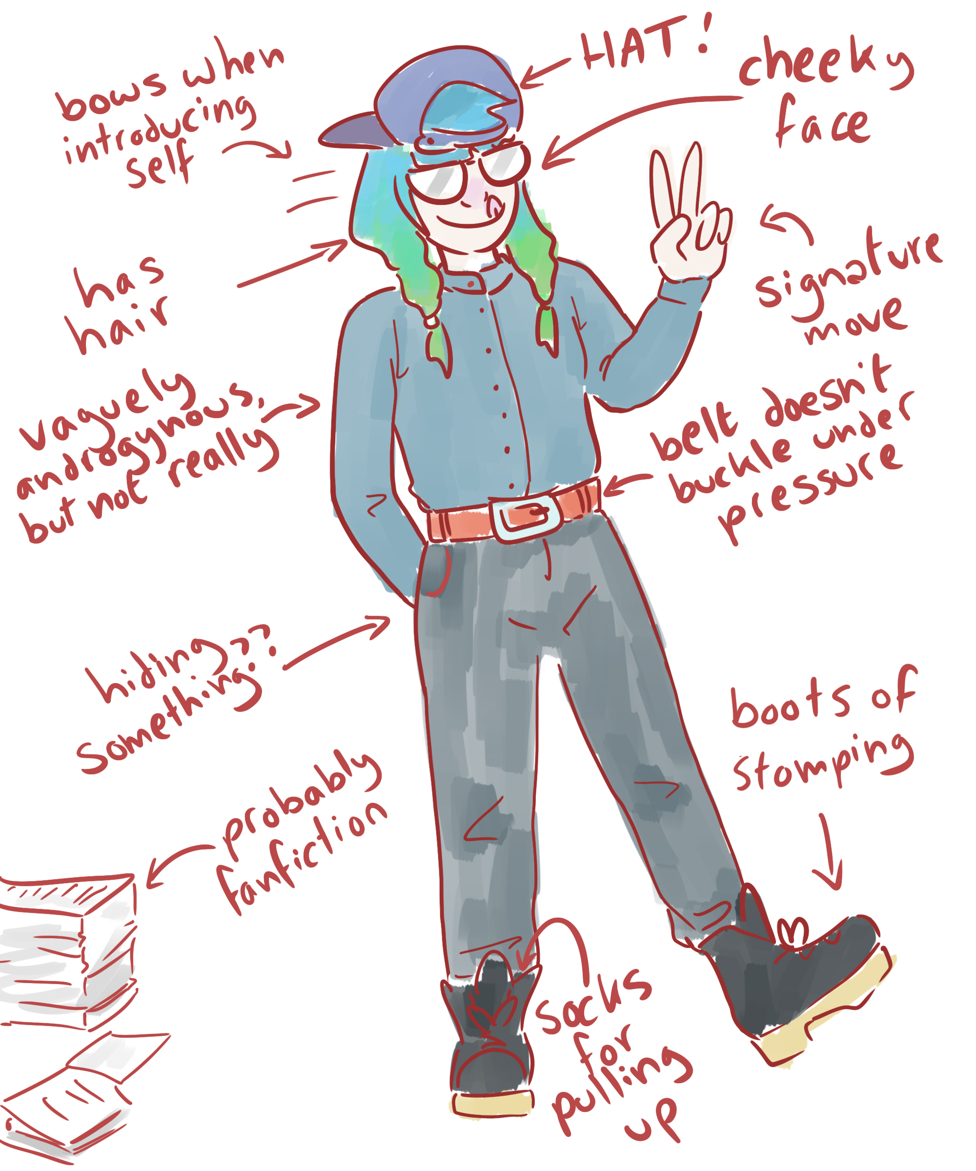 An illustration of myself with some labels for key traits, which are: bows when introducing self; hat; cheeky face; has hair; peace sign signature move; vaguely androgynous dress sense, but not really; belt doesn't buckle under pressure; second hand could be hiding something behind back; boots of stomping; socks for pulling up; and a pile of papers that are probably fanfiction.