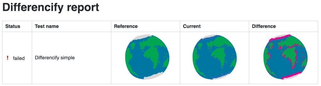 Differencify report screenshot on top of which I have drawn a cartoon version of Earth-ish showing the difference global climate change and rising sea levels would make with image diffing.